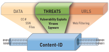 Threat Prevention